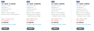 Prices of MacBooks